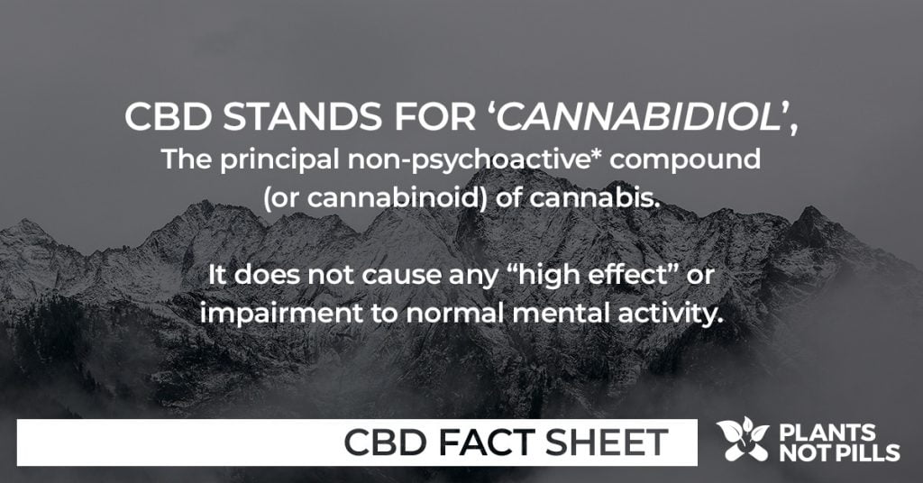 What is CBD? CBD Meaning